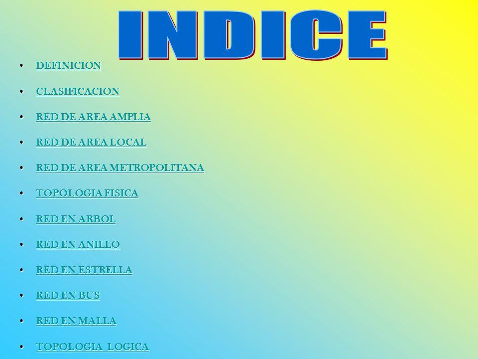 INDICE DEFINICION CLASIFICACION RED DE AREA AMPLIA RED DE AREA LOCAL