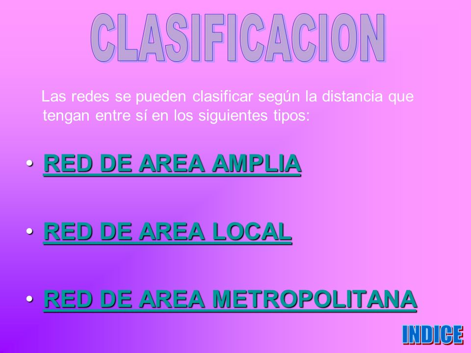 INDICE CLASIFICACION RED DE AREA AMPLIA RED DE AREA LOCAL