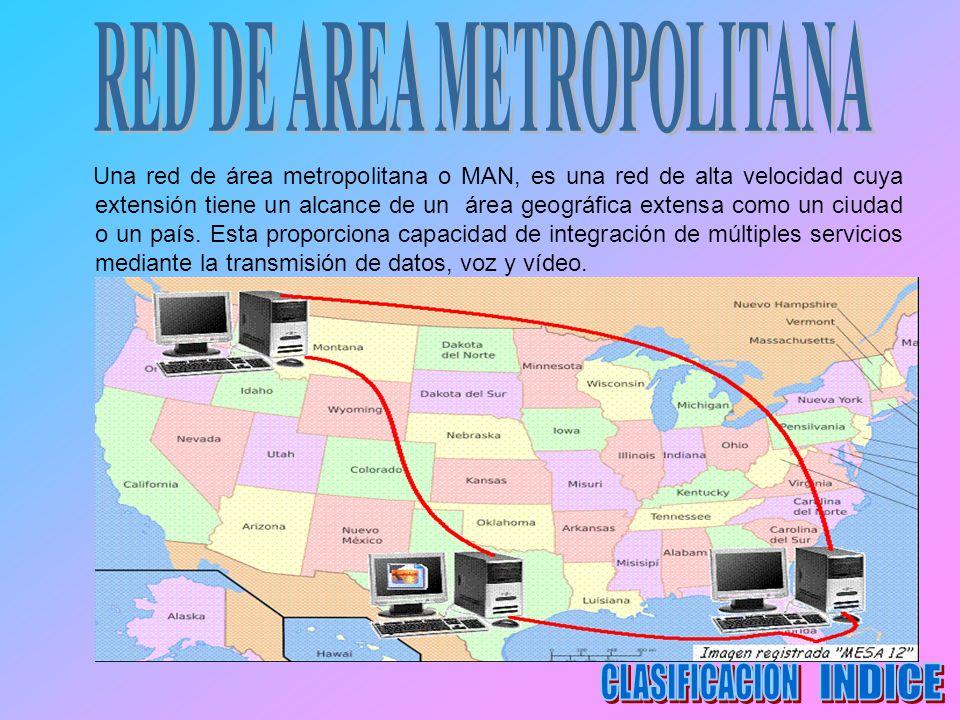 RED DE AREA METROPOLITANA