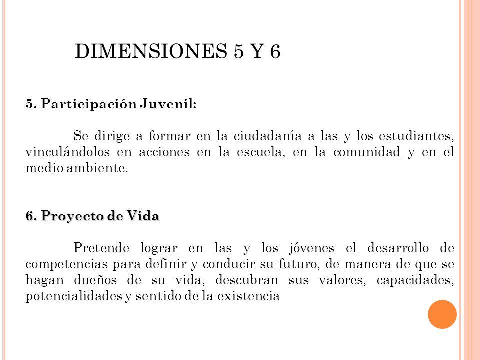 DIMENSIONES 5 Y 6 5. Participación Juvenil: