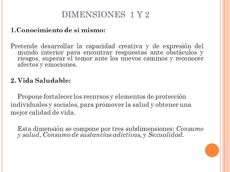 DIMENSIONES 1 Y 2 1.Conocimiento de sí mismo: