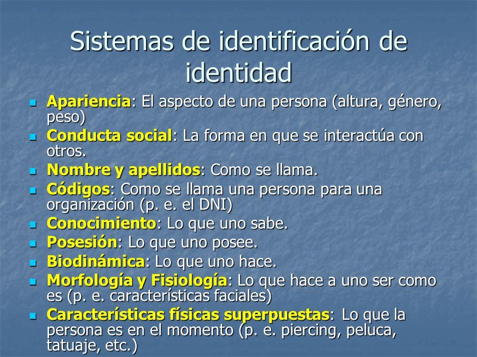 Sistemas de identificación de identidad