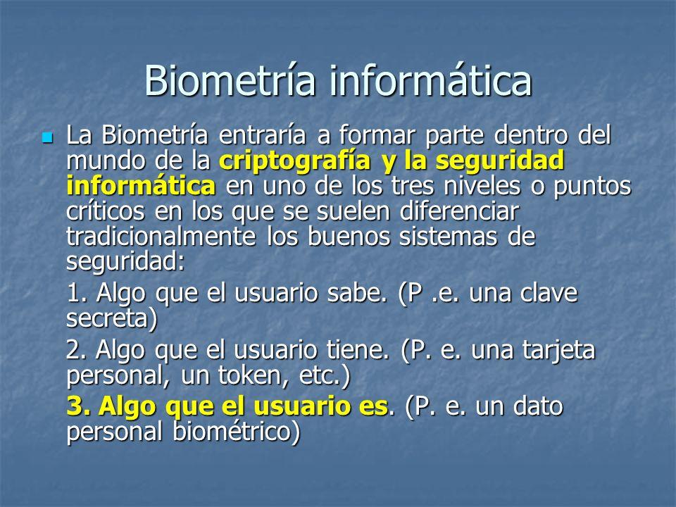 Biometría informática