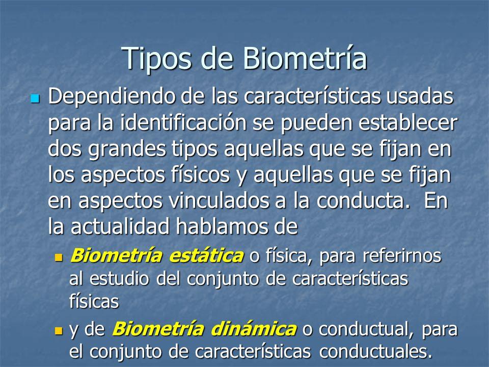 Tipos de Biometría