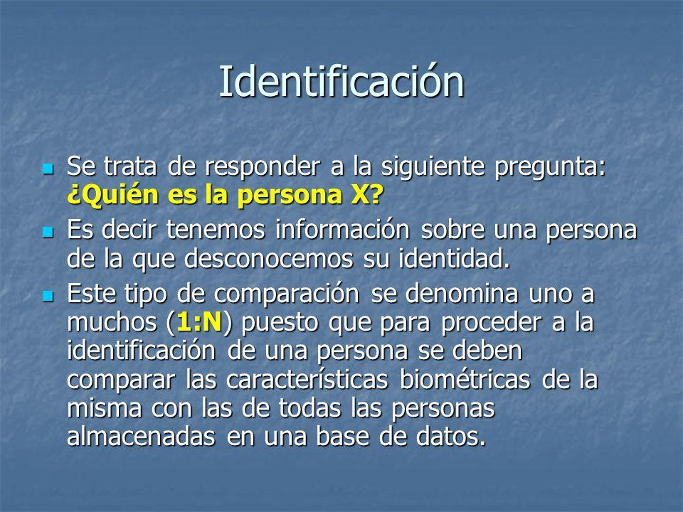 Identificación Se trata de responder a la siguiente pregunta: ¿Quién es la persona X