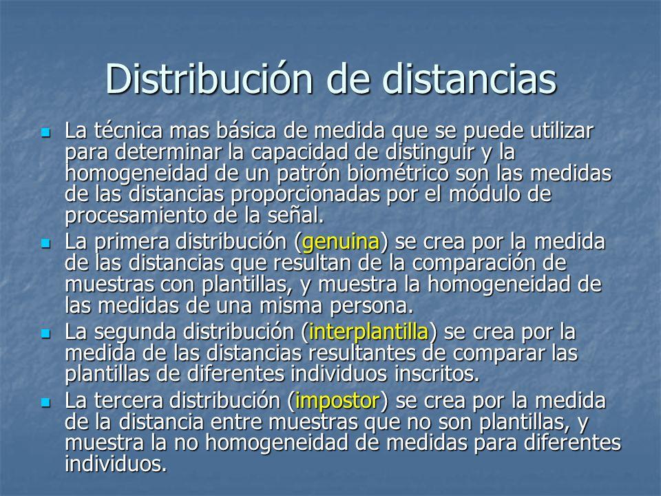 Distribución de distancias