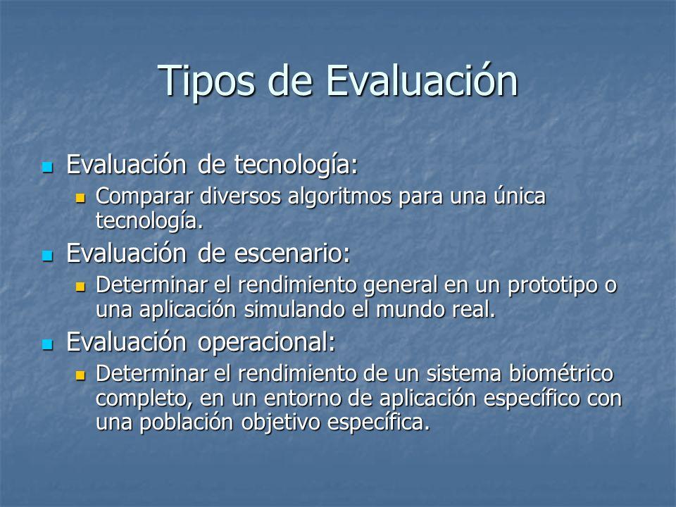 Tipos de Evaluación Evaluación de tecnología: Evaluación de escenario: