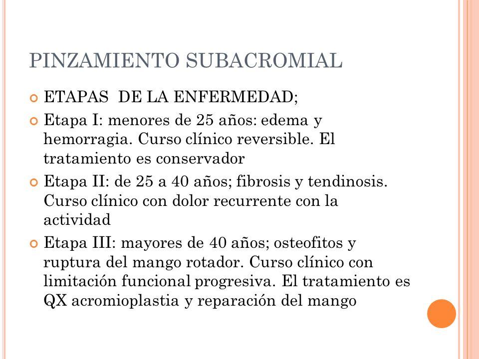 PINZAMIENTO SUBACROMIAL