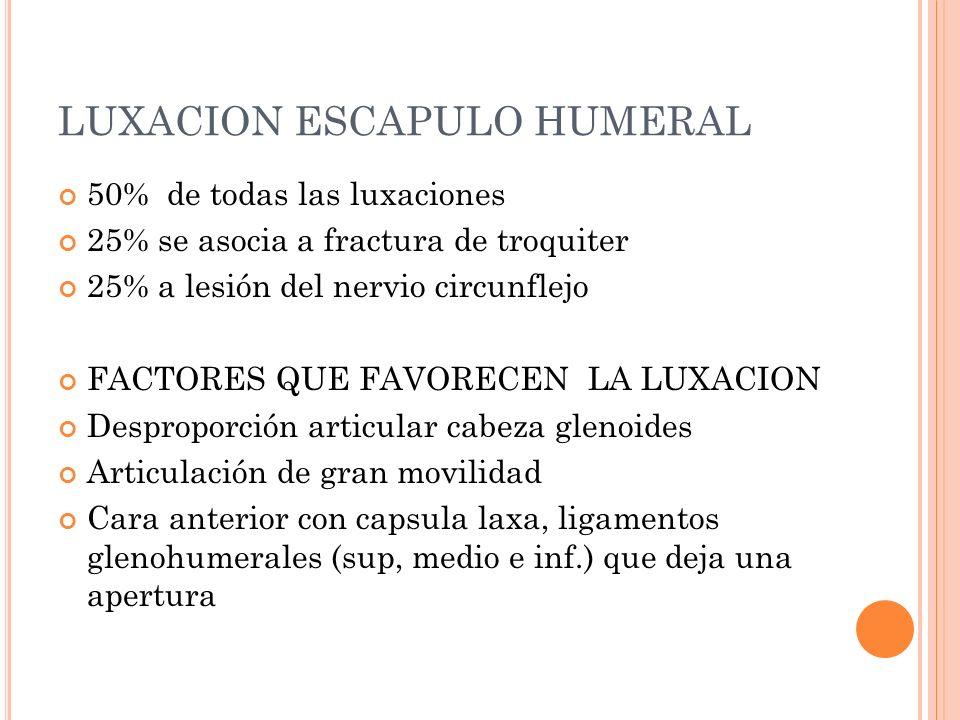LUXACION ESCAPULO HUMERAL