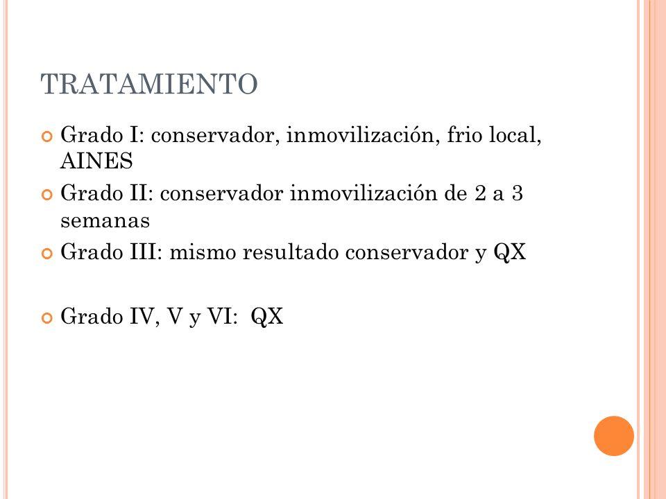 TRATAMIENTO Grado I: conservador, inmovilización, frio local, AINES