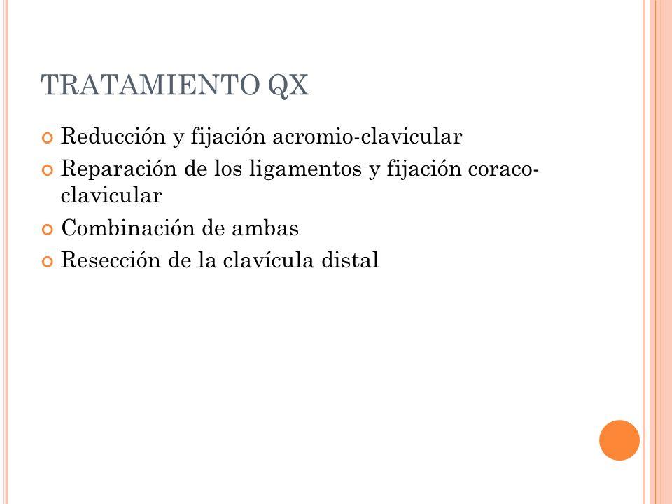 TRATAMIENTO QX Reducción y fijación acromio-clavicular