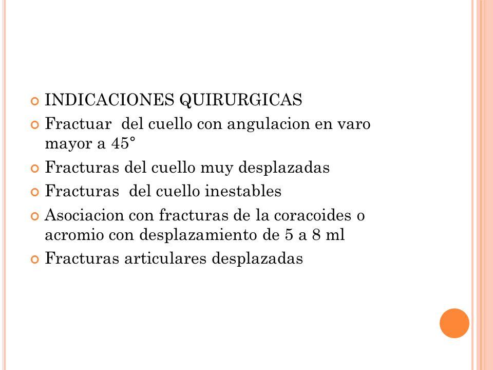 INDICACIONES QUIRURGICAS
