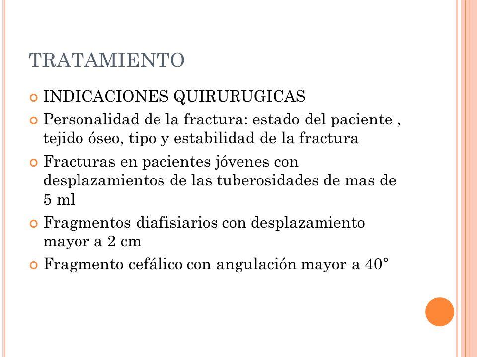 TRATAMIENTO INDICACIONES QUIRURUGICAS