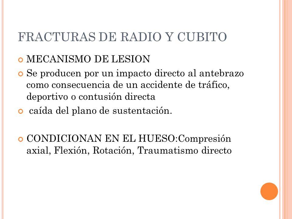 FRACTURAS DE RADIO Y CUBITO