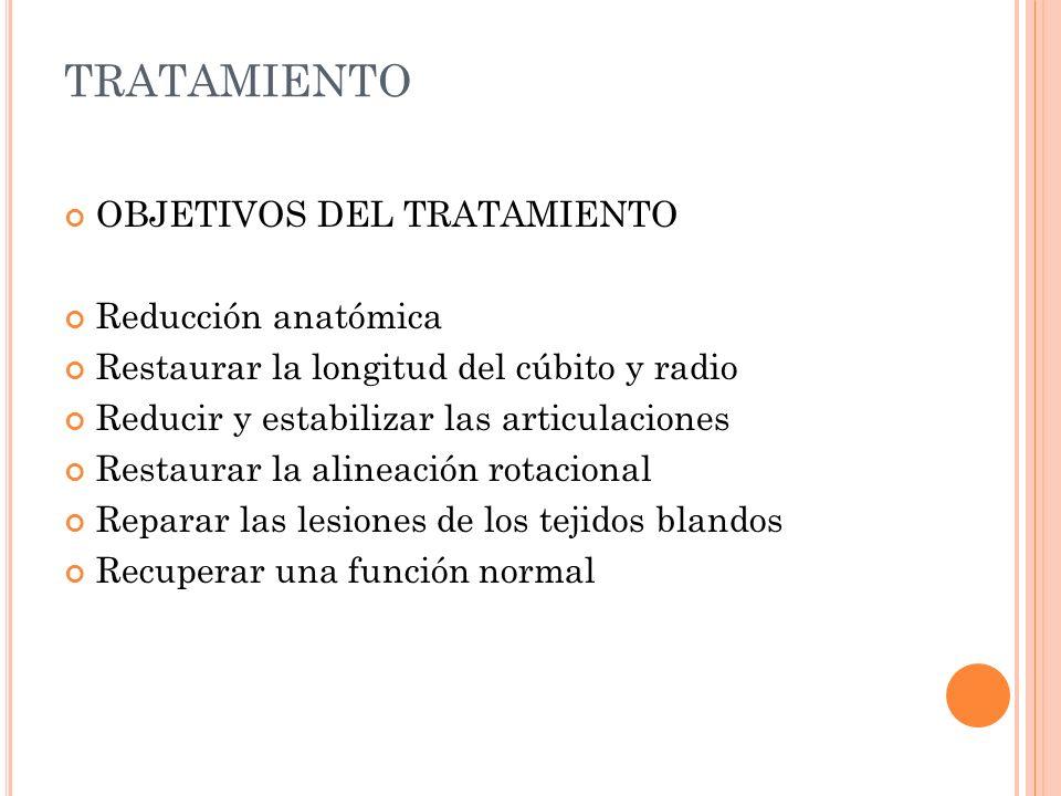 TRATAMIENTO OBJETIVOS DEL TRATAMIENTO Reducción anatómica