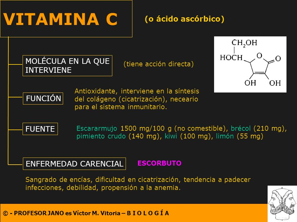 VITAMINA C (o ácido ascórbico) MOLÉCULA EN LA QUE INTERVIENE FUNCIÓN