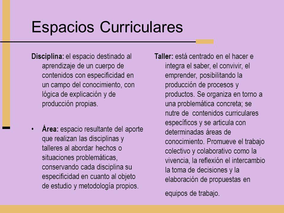 Espacios Curriculares
