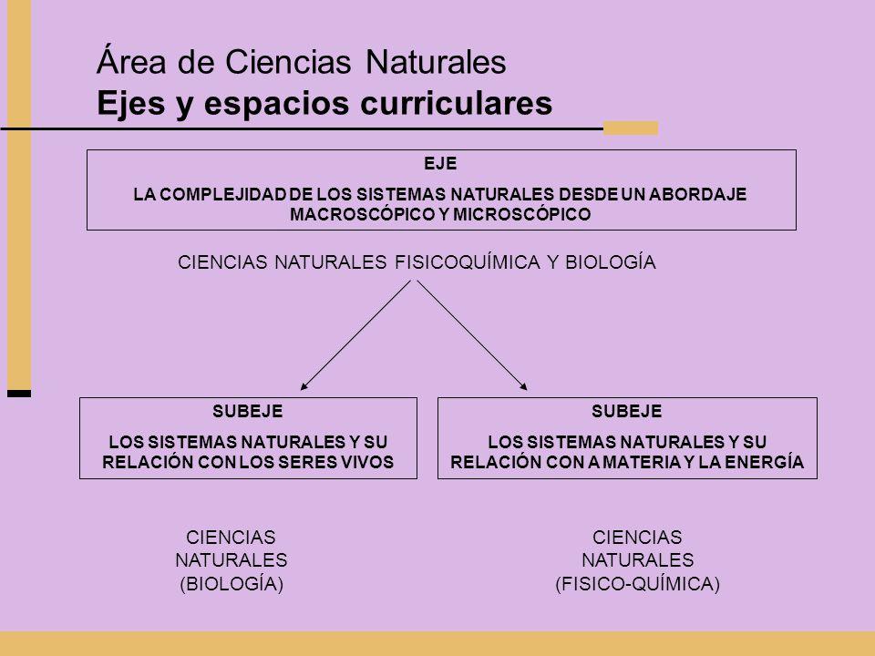 Área de Ciencias Naturales Ejes y espacios curriculares