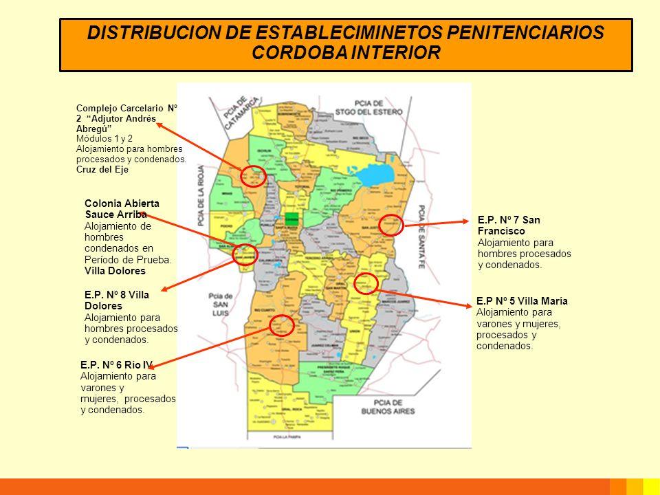 DISTRIBUCION DE ESTABLECIMINETOS PENITENCIARIOS CORDOBA INTERIOR