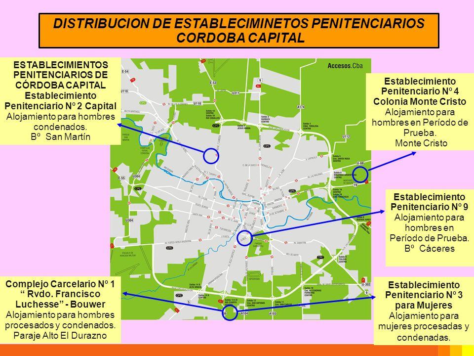 DISTRIBUCION DE ESTABLECIMINETOS PENITENCIARIOS