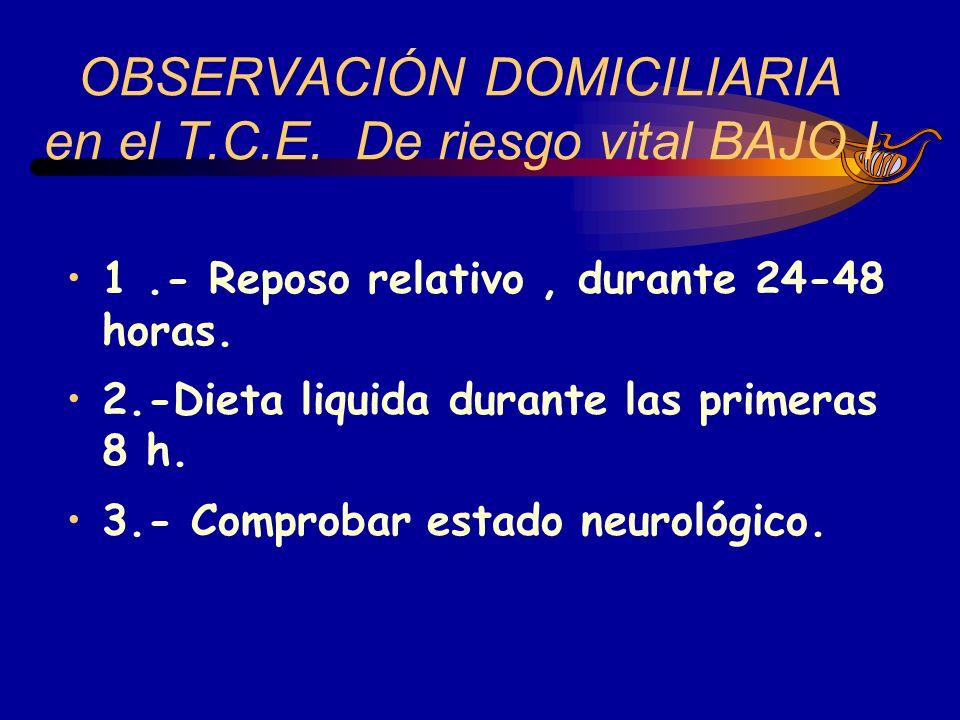 OBSERVACIÓN DOMICILIARIA en el T.C.E. De riesgo vital BAJO I
