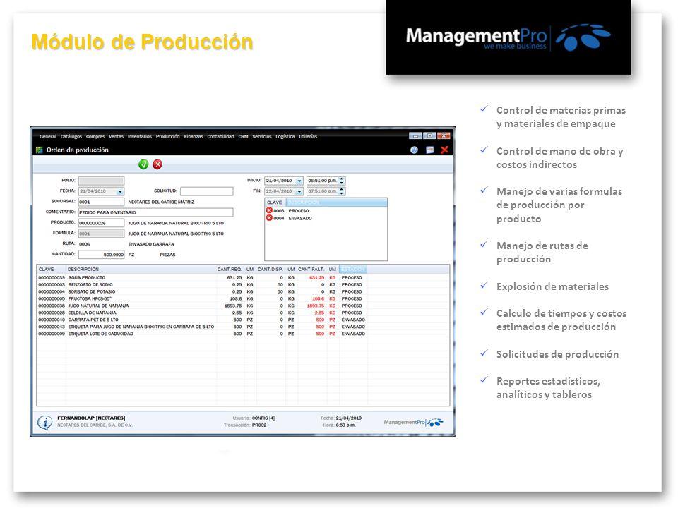 Módulo de Producción Control de materias primas y materiales de empaque. Control de mano de obra y costos indirectos.