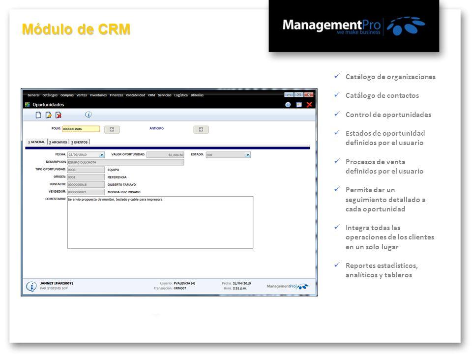 Módulo de CRM Catálogo de organizaciones Catálogo de contactos