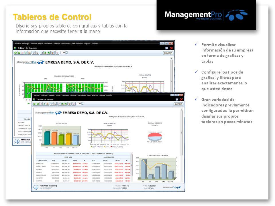 Tableros de Control Diseñe sus propios tableros con graficas y tablas con la. información que necesite tener a la mano.