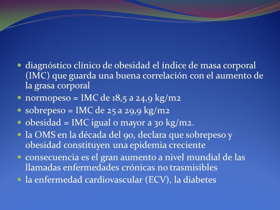 diagnóstico clínico de obesidad el índice de masa corporal (IMC) que guarda una buena correlación con el aumento de la grasa corporal