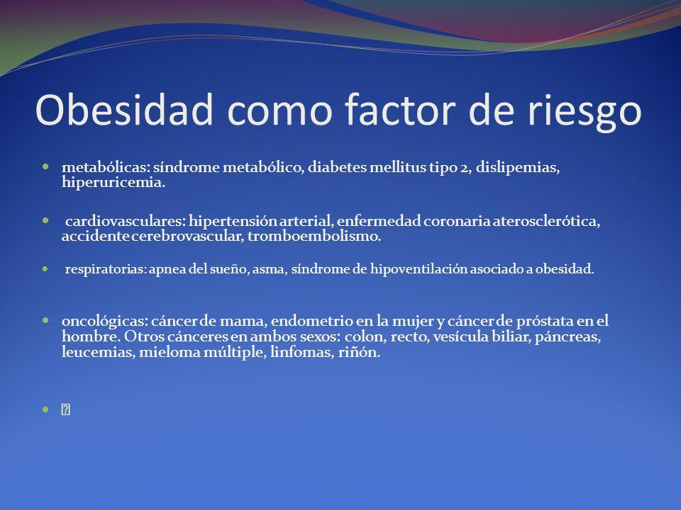 Obesidad como factor de riesgo