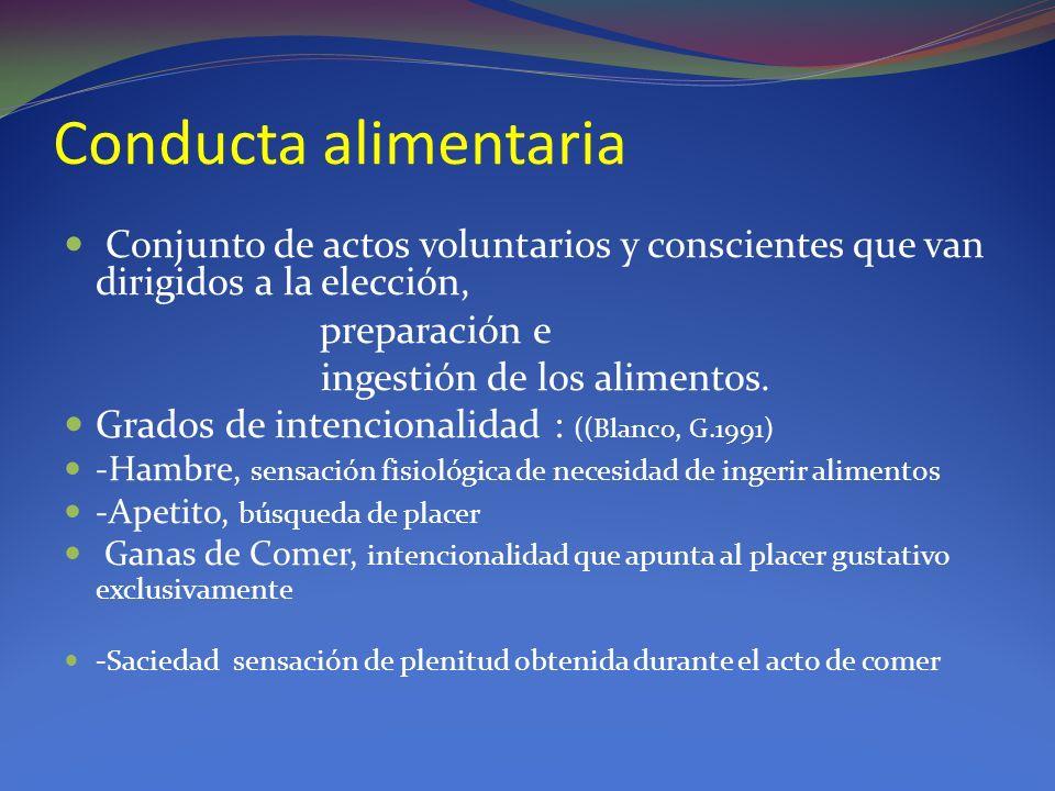 Conducta alimentaria Conjunto de actos voluntarios y conscientes que van dirigidos a la elección, preparación e.