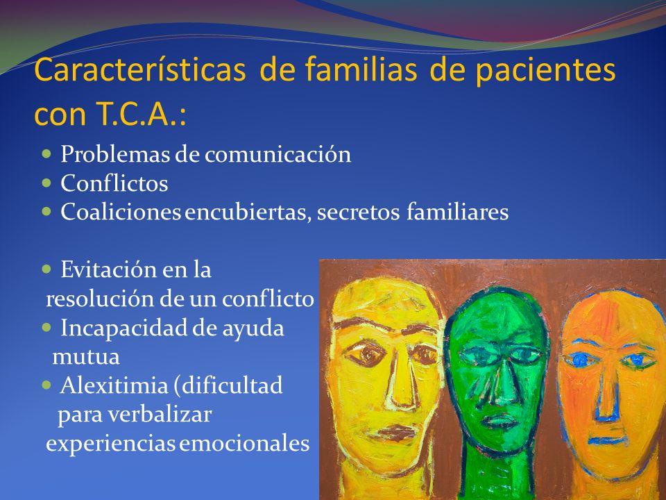 Características de familias de pacientes con T.C.A.: