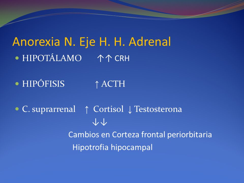 Anorexia N. Eje H. H. Adrenal