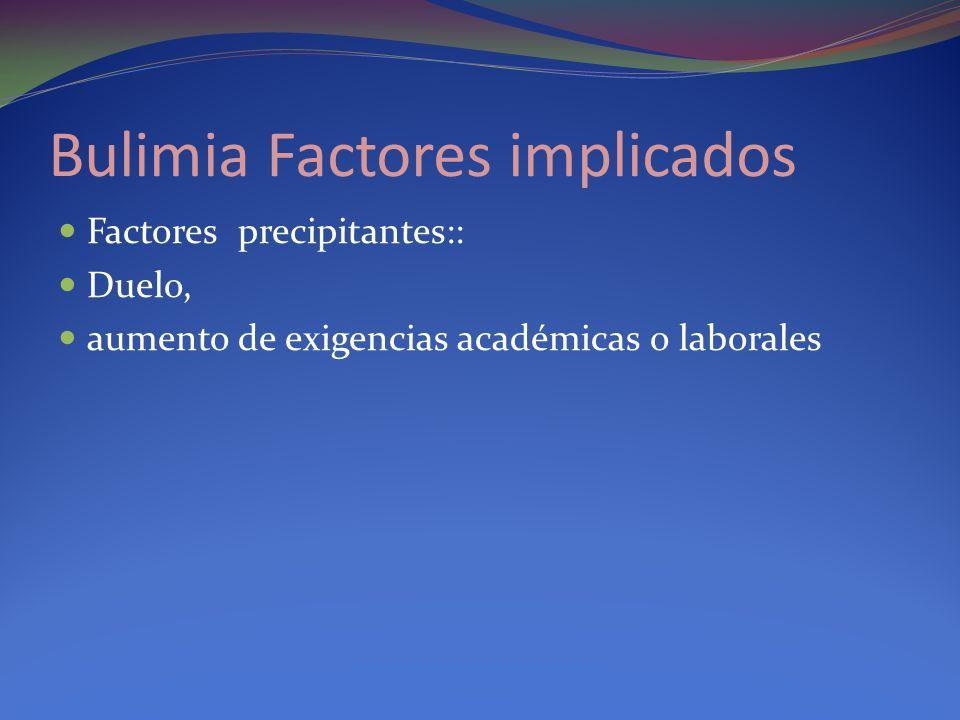 Bulimia Factores implicados