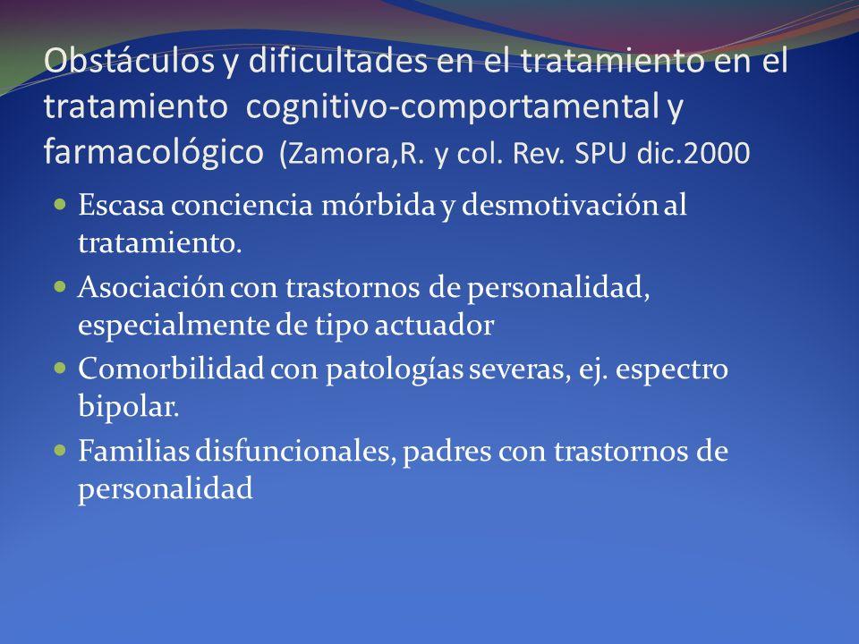 Obstáculos y dificultades en el tratamiento en el tratamiento cognitivo-comportamental y farmacológico (Zamora,R. y col. Rev. SPU dic.2000