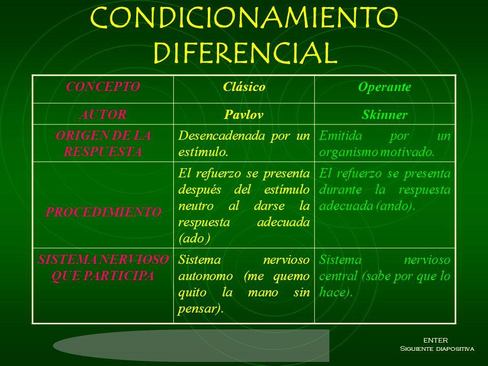 CONDICIONAMIENTO DIFERENCIAL