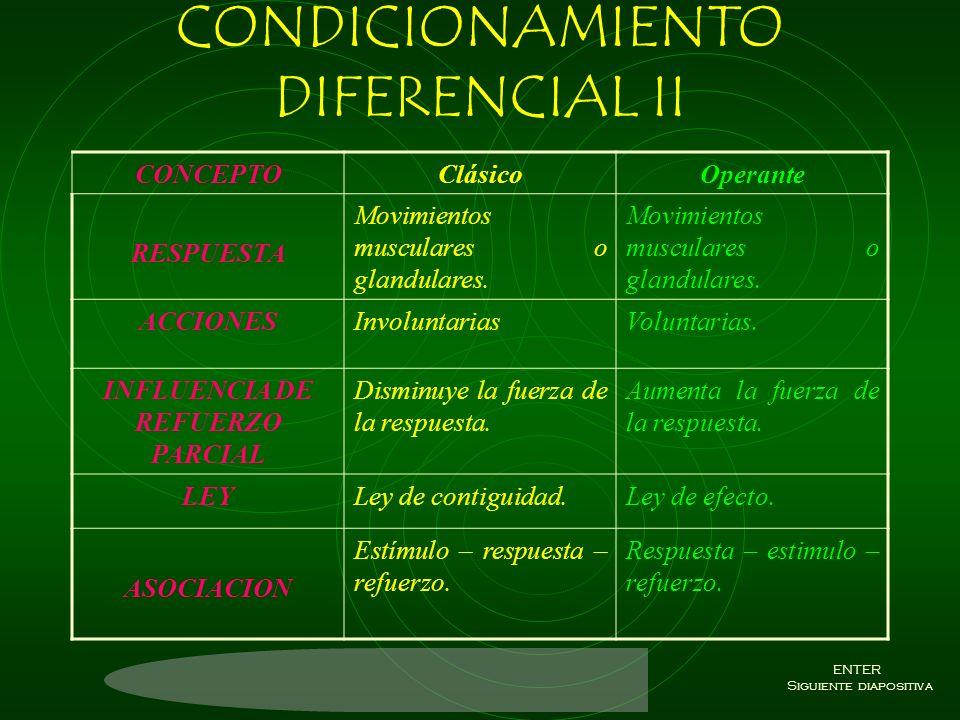 CONDICIONAMIENTO DIFERENCIAL II