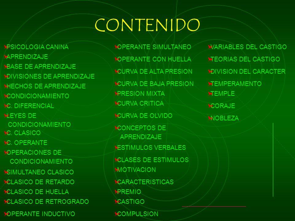 CONTENIDO PSICOLOGIA CANINA OPERANTE SIMULTANEO VARIABLES DEL CASTIGO