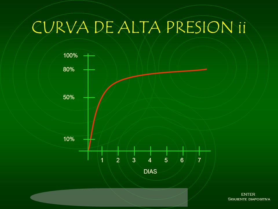 CURVA DE ALTA PRESION ii