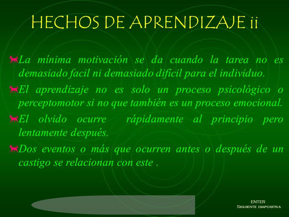 HECHOS DE APRENDIZAJE ii