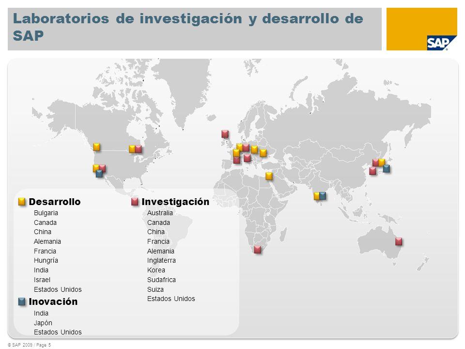 Laboratorios de investigación y desarrollo de SAP