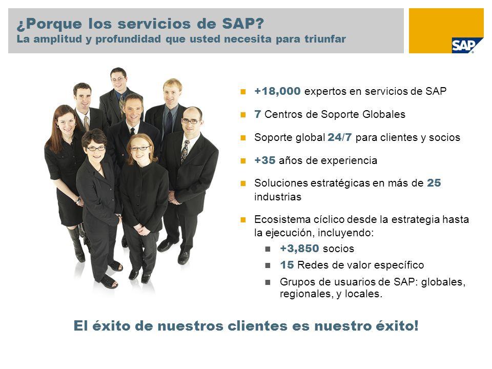 El éxito de nuestros clientes es nuestro éxito!