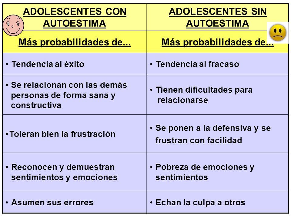 ADOLESCENTES CON AUTOESTIMA ADOLESCENTES SIN AUTOESTIMA