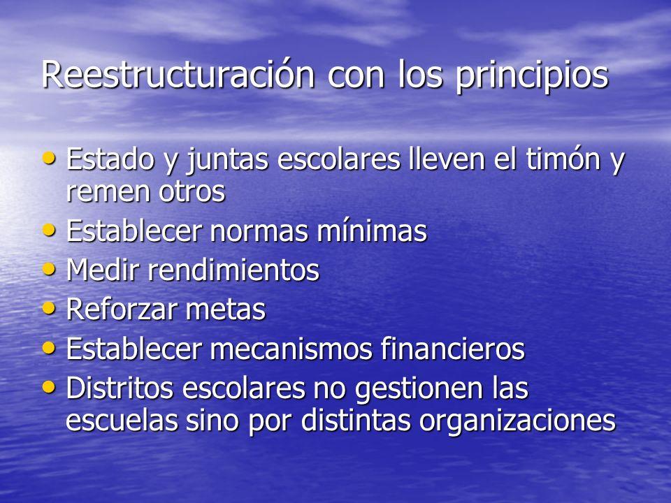 Reestructuración con los principios