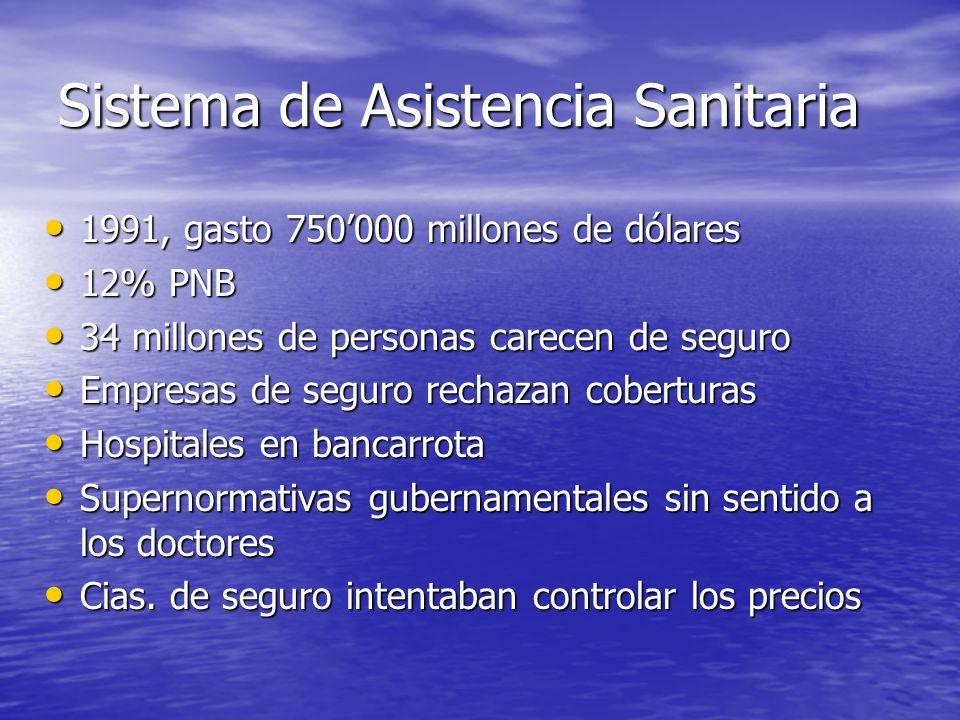 Sistema de Asistencia Sanitaria