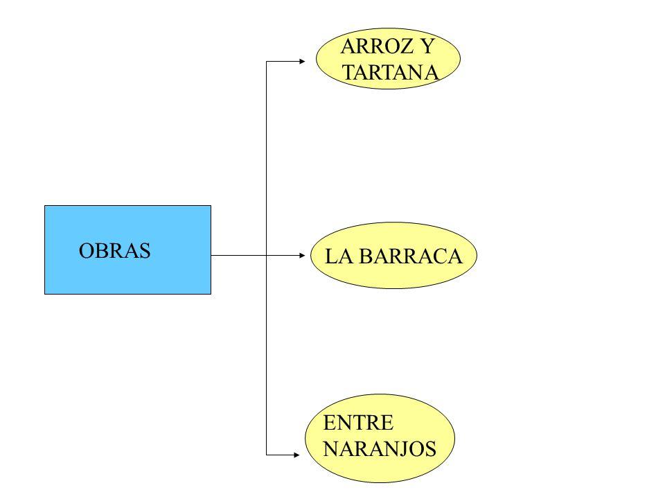 ARROZ Y TARTANA LA BARRACA La Barraca OBRAS ENTRE NARANJOS