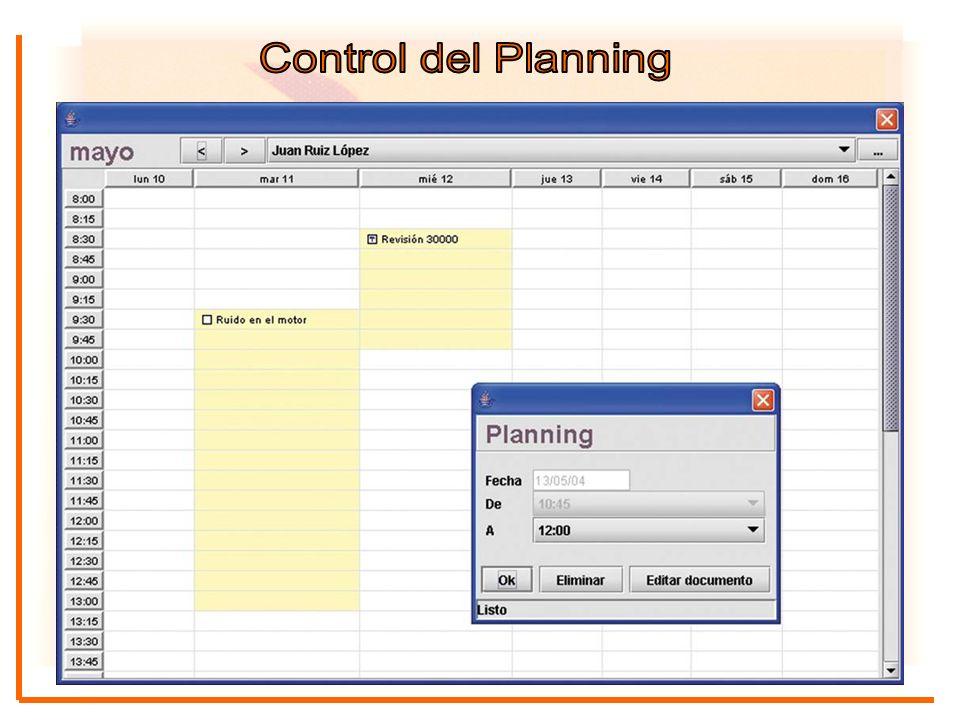 Control del Planning