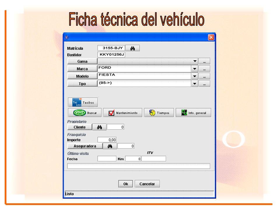 Ficha técnica del vehículo