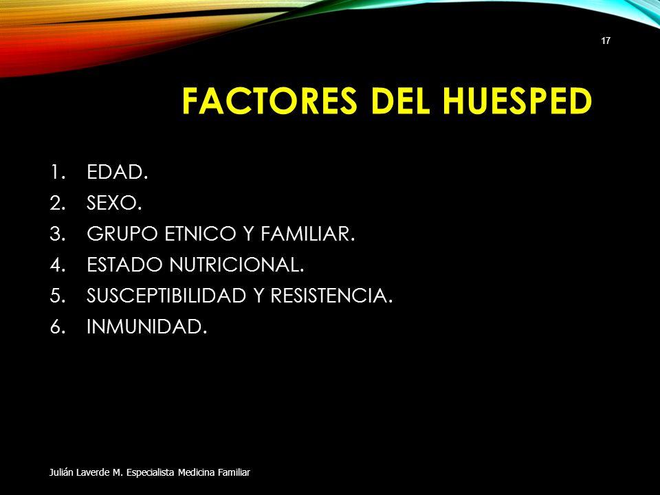 FACTORES DEL HUESPED EDAD. SEXO. GRUPO ETNICO Y FAMILIAR.