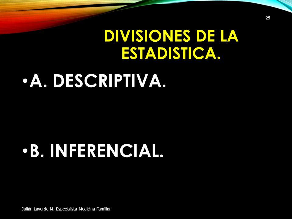 DIVISIONES DE LA ESTADISTICA.